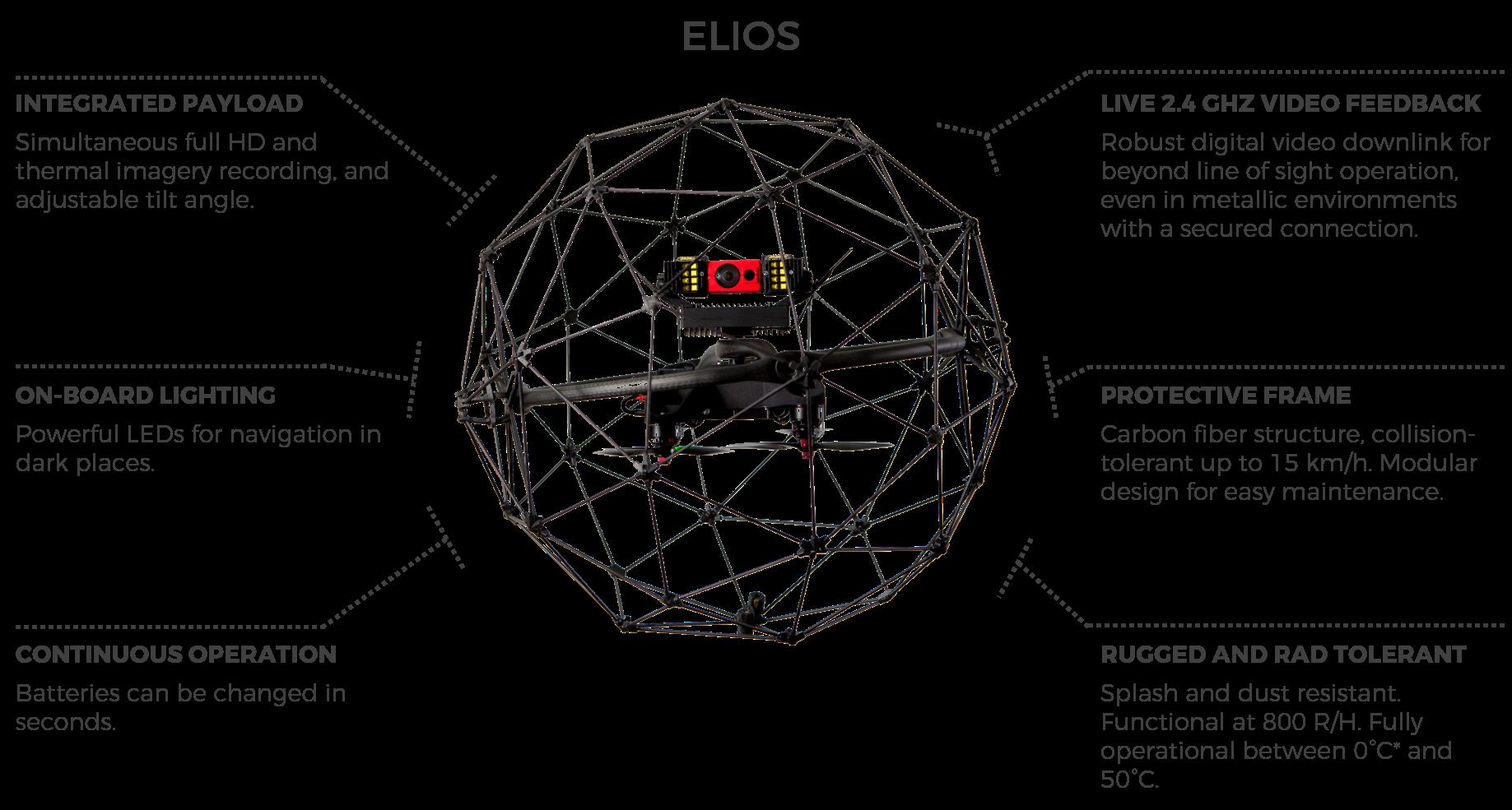 elios-features